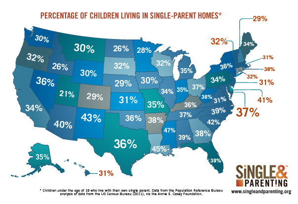 percent of single parent households in usa Household composition such as parents about 12 percent of women over age 18 were the heads of women who are heads of households include single.